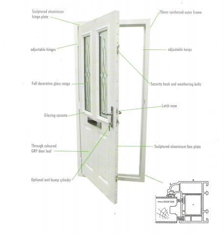 composite_door_guide.jpg